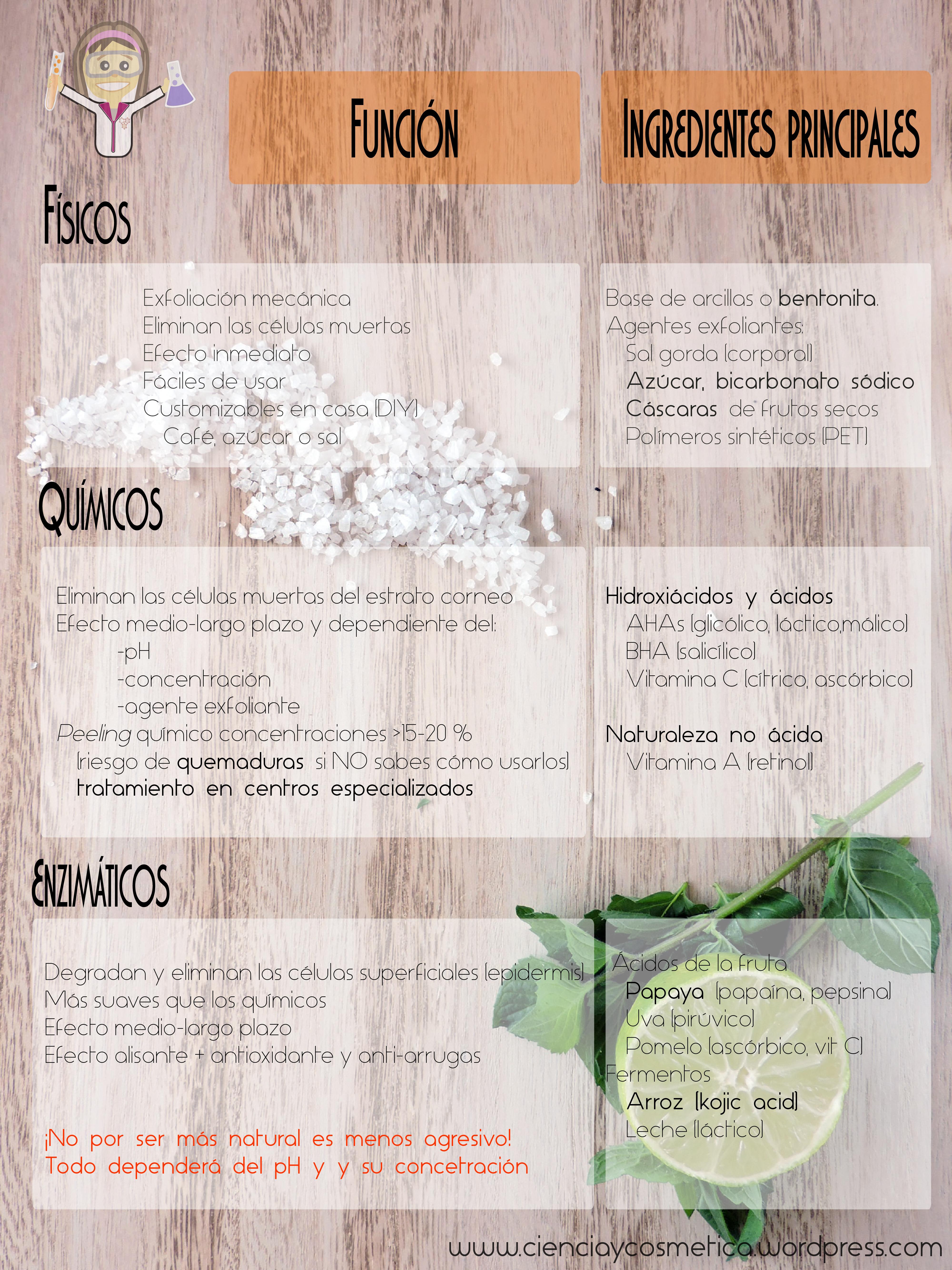 tabla-resumen-exfoliantes