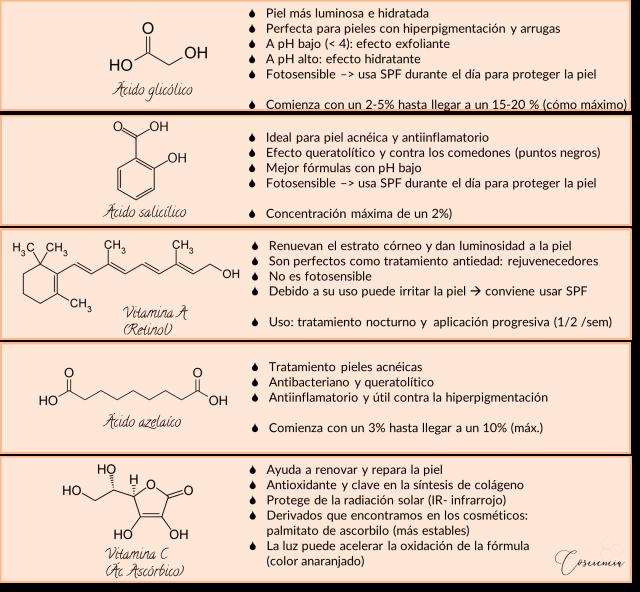 lista-acidos-exfoliantes-AHA