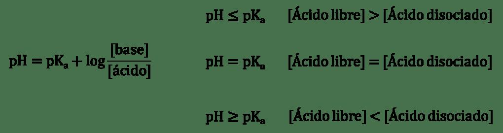 ph y pka