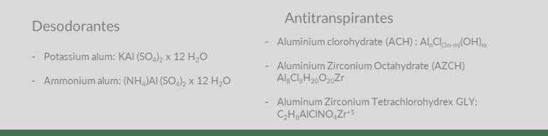 desodorante-antitranspirante